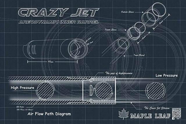 Crazy Jet クレイジージェット インナーバレル (428mm : MARUI VSR-10)