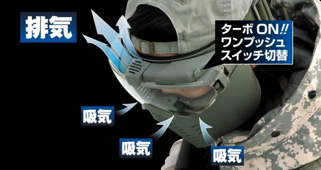 サバゲー決定版 【電動ファン付き】 東京マルイ プロゴーグル・フルフェイス