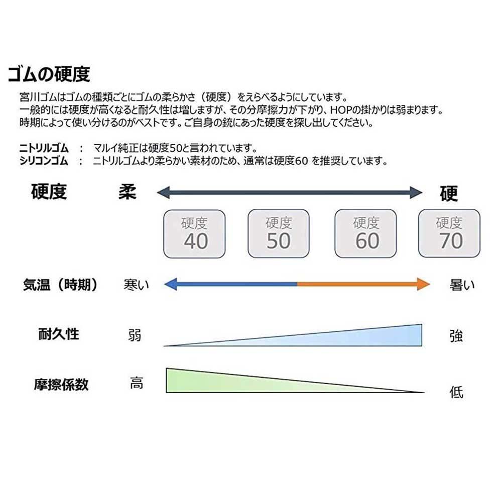 宮川ゴム [国産] チャンバーパッキン