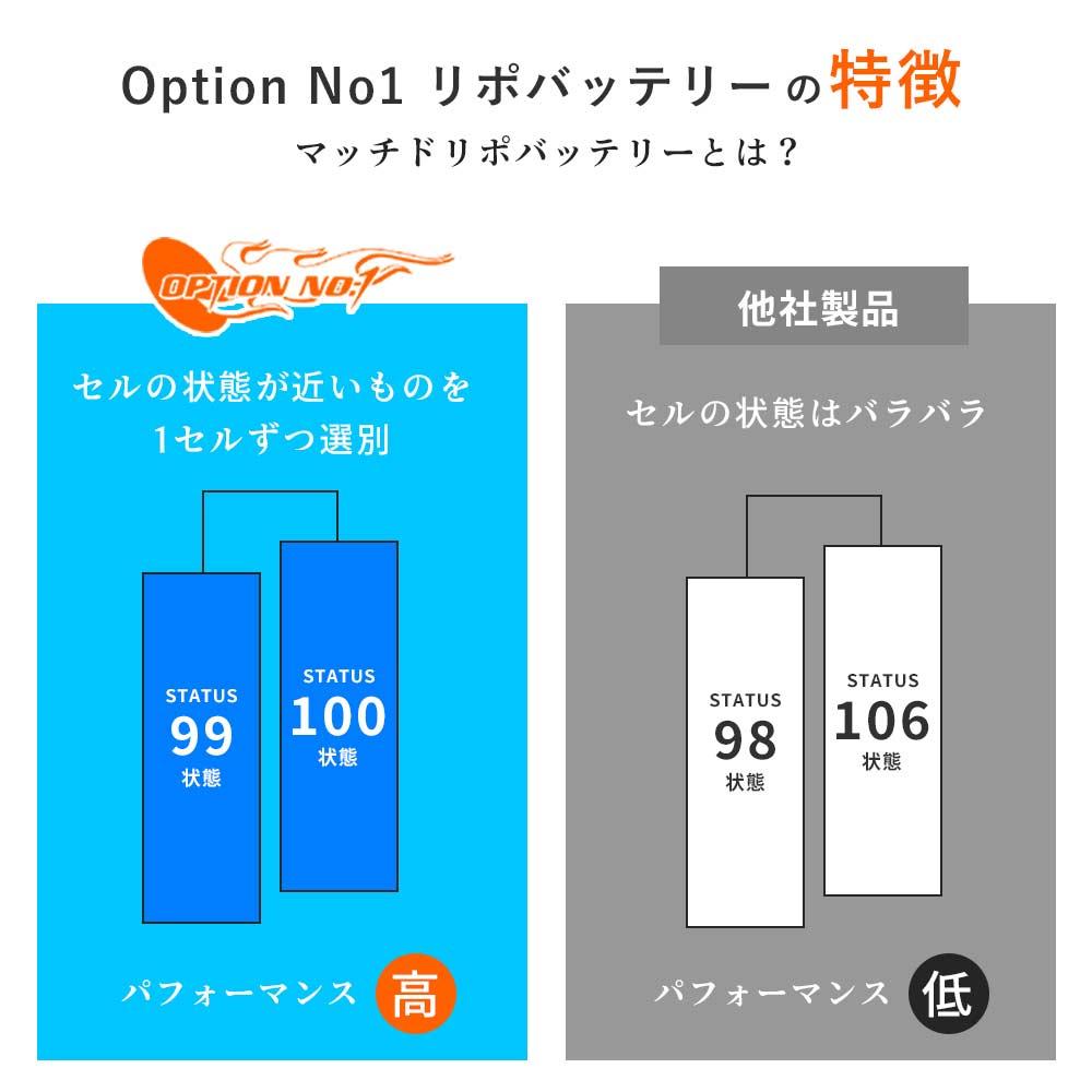 Option No1 Lipo リポ バッテリー