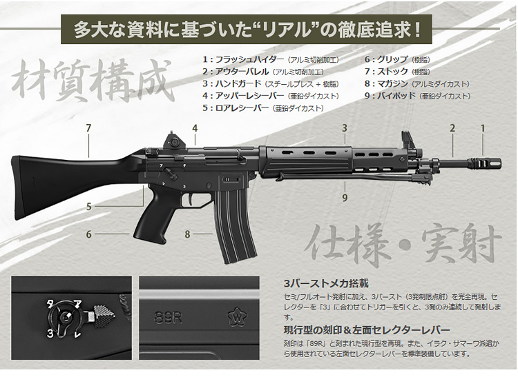 【東京マルイ】ガスブローバック マシンガン 89式5.56mm小銃〈固定銃床型〉
